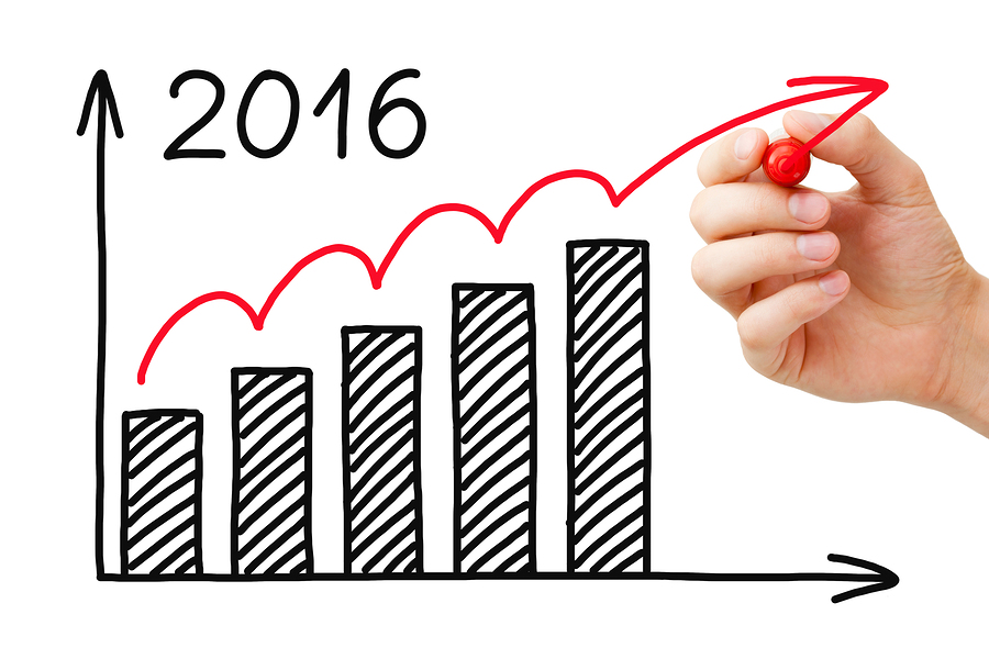 Real Estate Projections for 2016